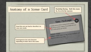 Anatomy of a Scene Card